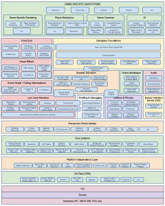 runtime game engine architecture